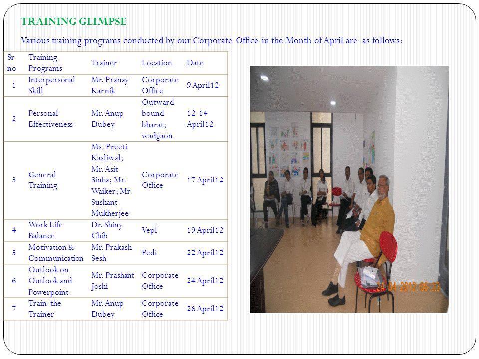 TRAINING GLIMPSE Sr no Training Programs TrainerLocationDate 1 Interpersonal Skill Mr. Pranay Karnik Corporate Office 9 April12 2 Personal Effectivene