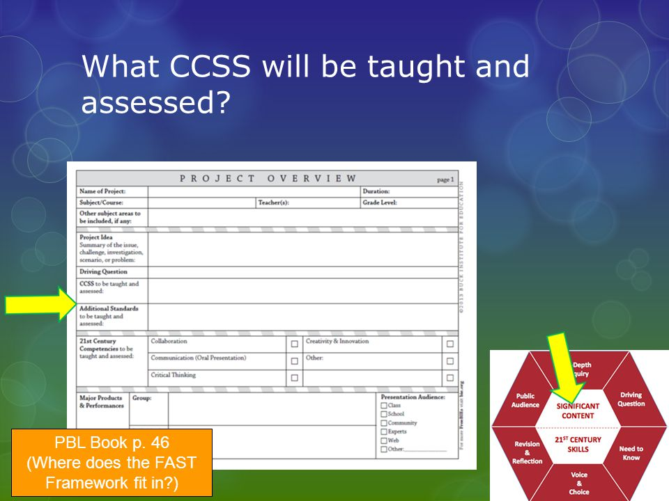What CCSS will be taught and assessed? PBL Book p. 46 (Where does the FAST Framework fit in?)