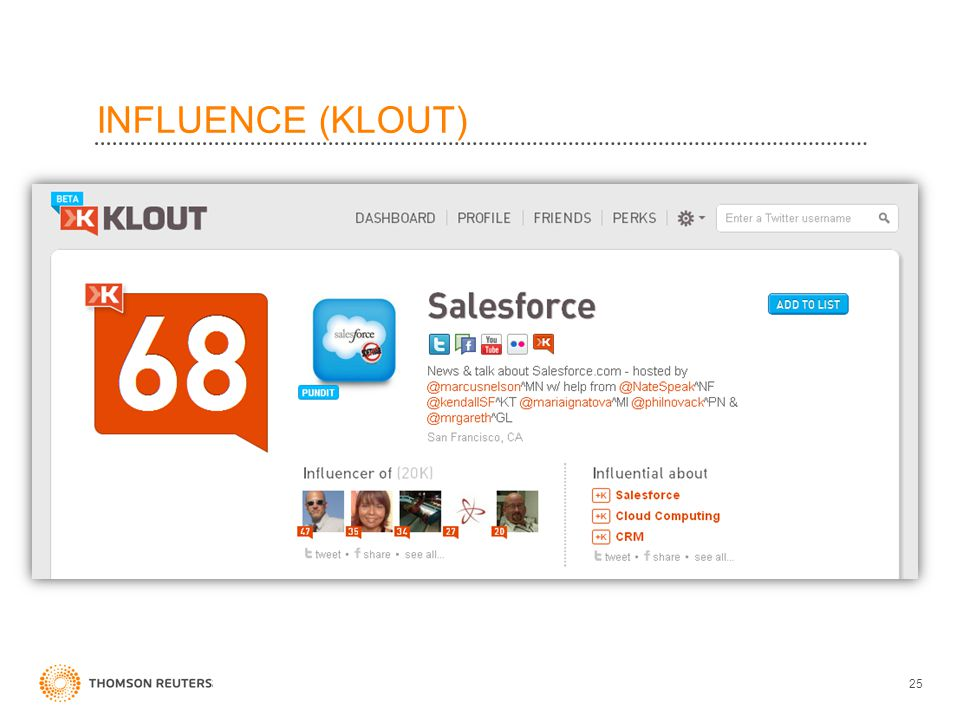 INFLUENCE (KLOUT) 25