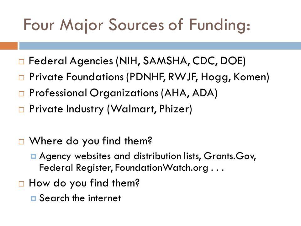 Four Major Sources of Funding: Federal Agencies (NIH, SAMSHA, CDC, DOE) Private Foundations (PDNHF, RWJF, Hogg, Komen) Professional Organizations (AHA