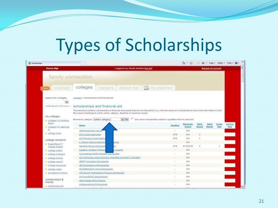 Types of Scholarships 21