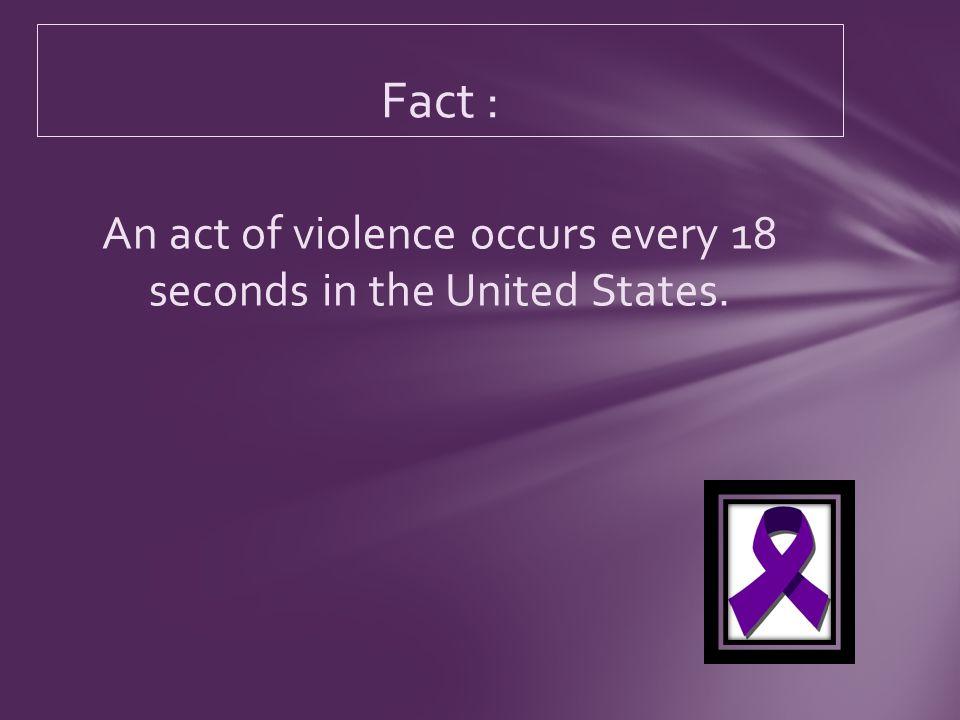 Bureau of Justice Statistics-Crime victimization survey www.bjs.ojp.usdoj.us www.bjs.ojp.usdoj.us Center for Disease Control and Prevention- Violence Prevention www.cdc.gov/violenceprevention www.cdc.gov/violenceprevention Georgia Coalition Against Domestic Violence-Resource www.gcadv.org www.gcadv.org National Coalition of Against Domestic Violence www.ncadv.orgwww.ncadv.org.