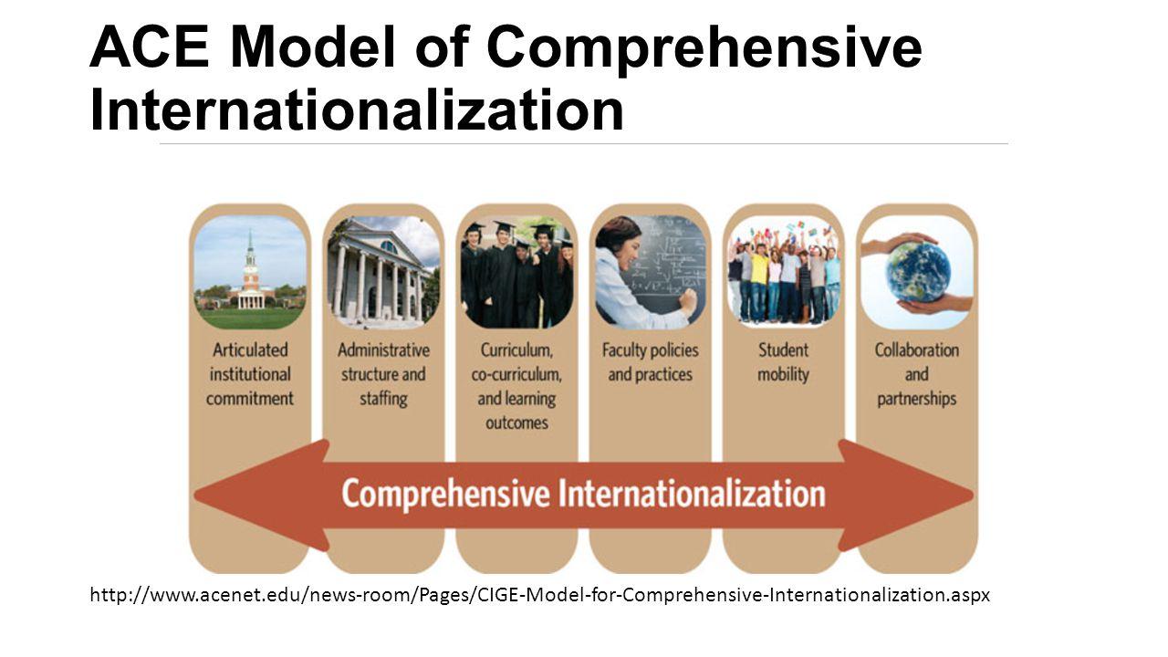 ACE Model of Comprehensive Internationalization http://www.acenet.edu/news-room/Pages/CIGE-Model-for-Comprehensive-Internationalization.aspx