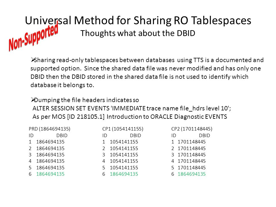Universal Method for Sharing RO Tablespaces Thoughts what about the DBID Sharing read-only tablespaces between databases using TTS is a documented and