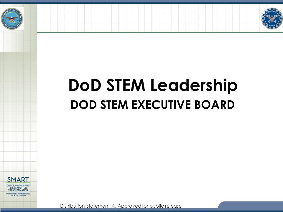 Distribution Statement A. Approved for public release DOD STEM EXECUTIVE BOARD DoD STEM Leadership