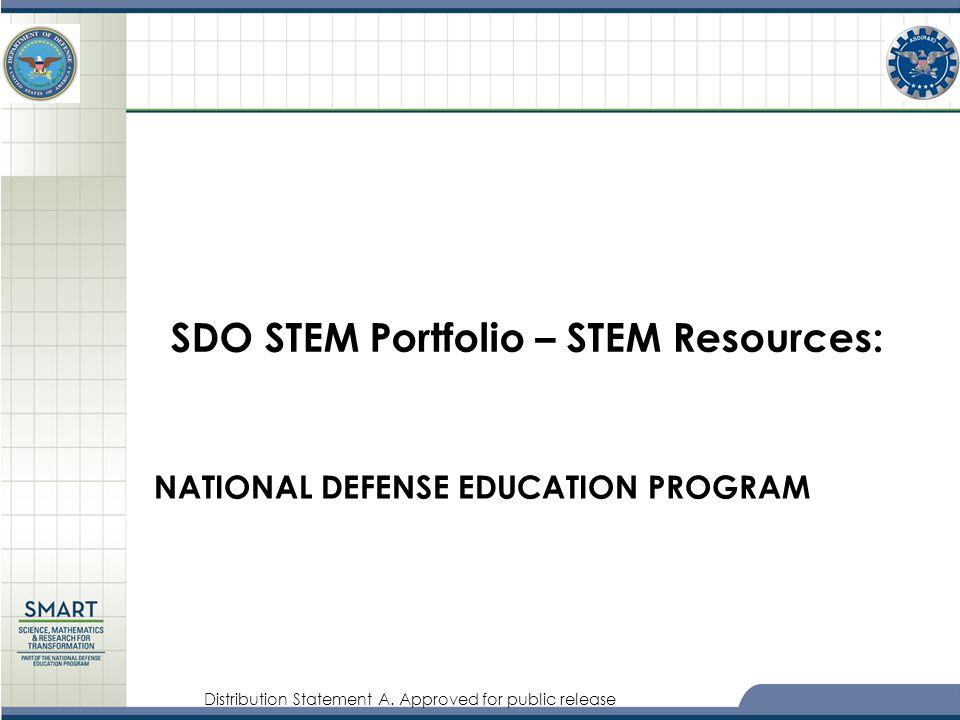 Distribution Statement A. Approved for public release NATIONAL DEFENSE EDUCATION PROGRAM SDO STEM Portfolio – STEM Resources: