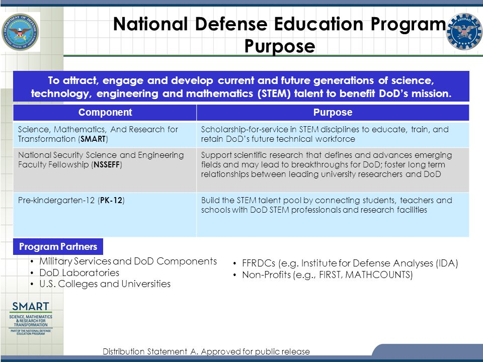 Distribution Statement A. Approved for public release National Defense Education Program Purpose ComponentPurpose Science, Mathematics, And Research f