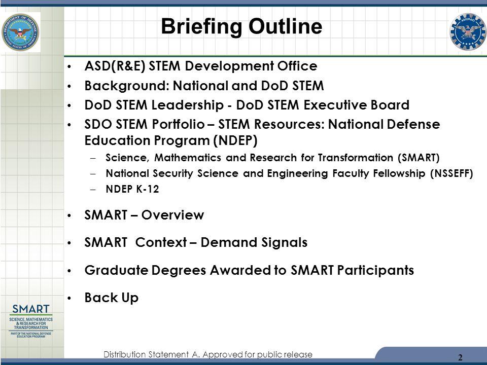 Distribution Statement A. Approved for public release ASD(R&E) STEM Development Office Background: National and DoD STEM DoD STEM Leadership - DoD STE