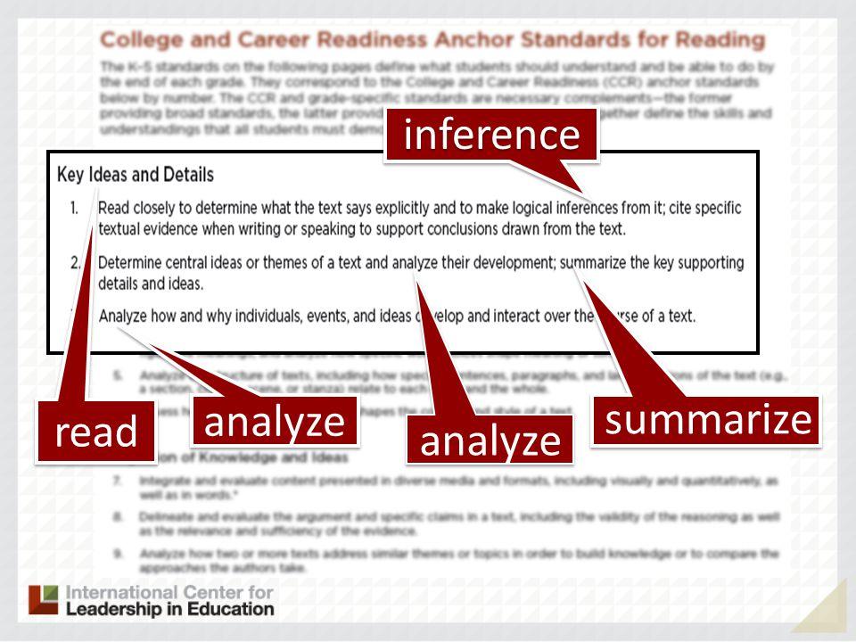 read inference analyze summarize analyze
