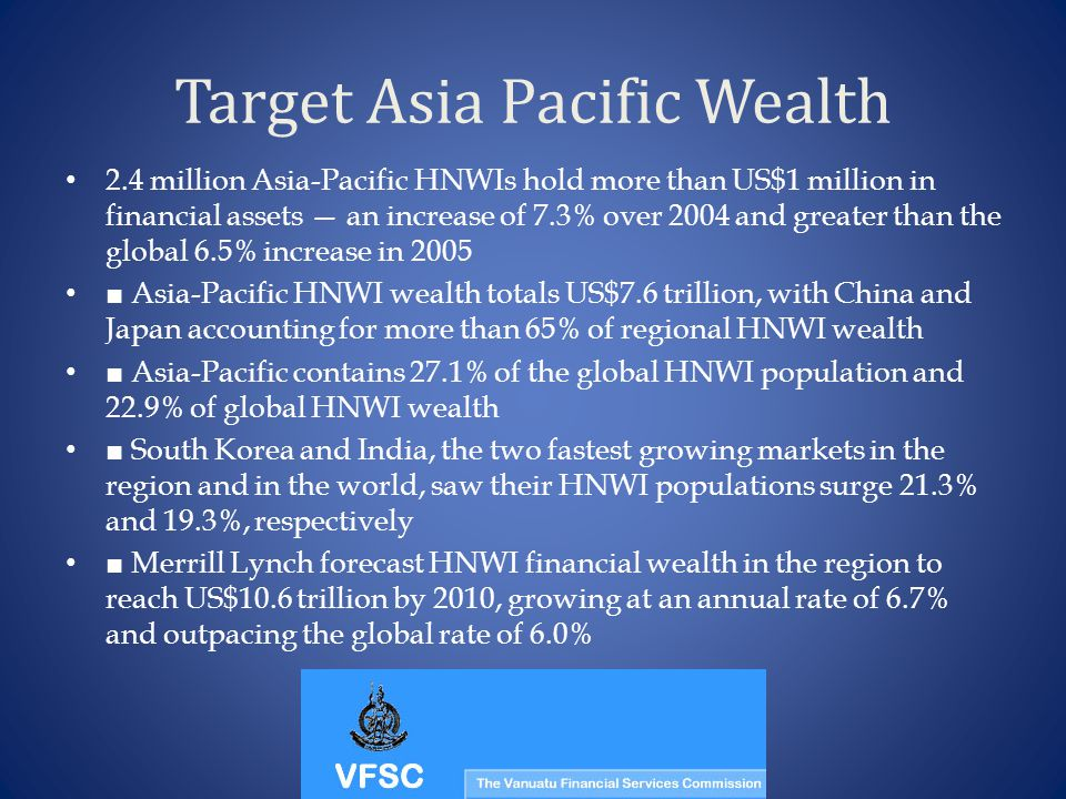 Target Asia Pacific Wealth 2.4 million Asia-Pacific HNWIs hold more than US$1 million in financial assets an increase of 7.3% over 2004 and greater than the global 6.5% increase in 2005 Asia-Pacific HNWI wealth totals US$7.6 trillion, with China and Japan accounting for more than 65% of regional HNWI wealth Asia-Pacific contains 27.1% of the global HNWI population and 22.9% of global HNWI wealth South Korea and India, the two fastest growing markets in the region and in the world, saw their HNWI populations surge 21.3% and 19.3%, respectively Merrill Lynch forecast HNWI financial wealth in the region to reach US$10.6 trillion by 2010, growing at an annual rate of 6.7% and outpacing the global rate of 6.0%