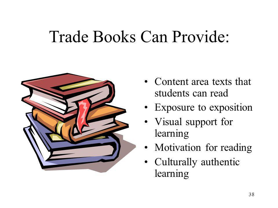 Students Need To Read Independently In and Out of School Anderson, R.