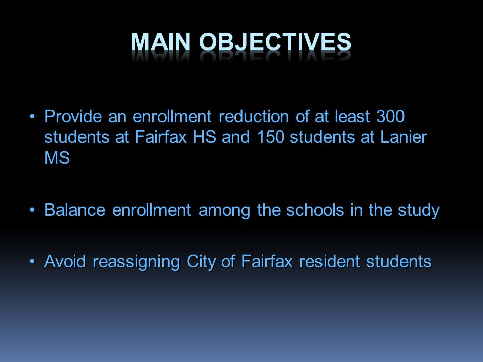 Provide an enrollment reduction of at least 300 students at Fairfax HS and 150 students at Lanier MSProvide an enrollment reduction of at least 300 students at Fairfax HS and 150 students at Lanier MS Balance enrollment among the schools in the studyBalance enrollment among the schools in the study Avoid reassigning City of Fairfax resident studentsAvoid reassigning City of Fairfax resident students