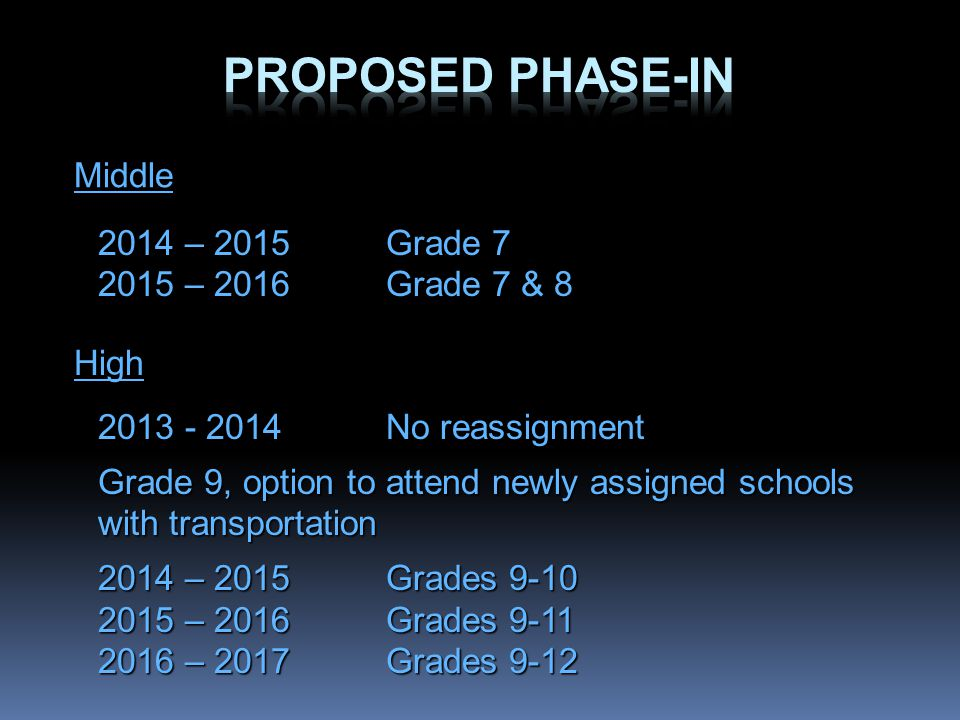 Middle 2014 – 2015Grade 7 2015 – 2016Grade 7 & 8 High 2013 - 2014 No reassignment Grade 9, option to attend newly assigned schools with transportation