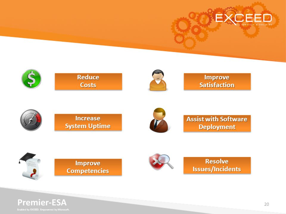 Premier-ESA Enabled by EXCEED. Empowered by Microsoft.