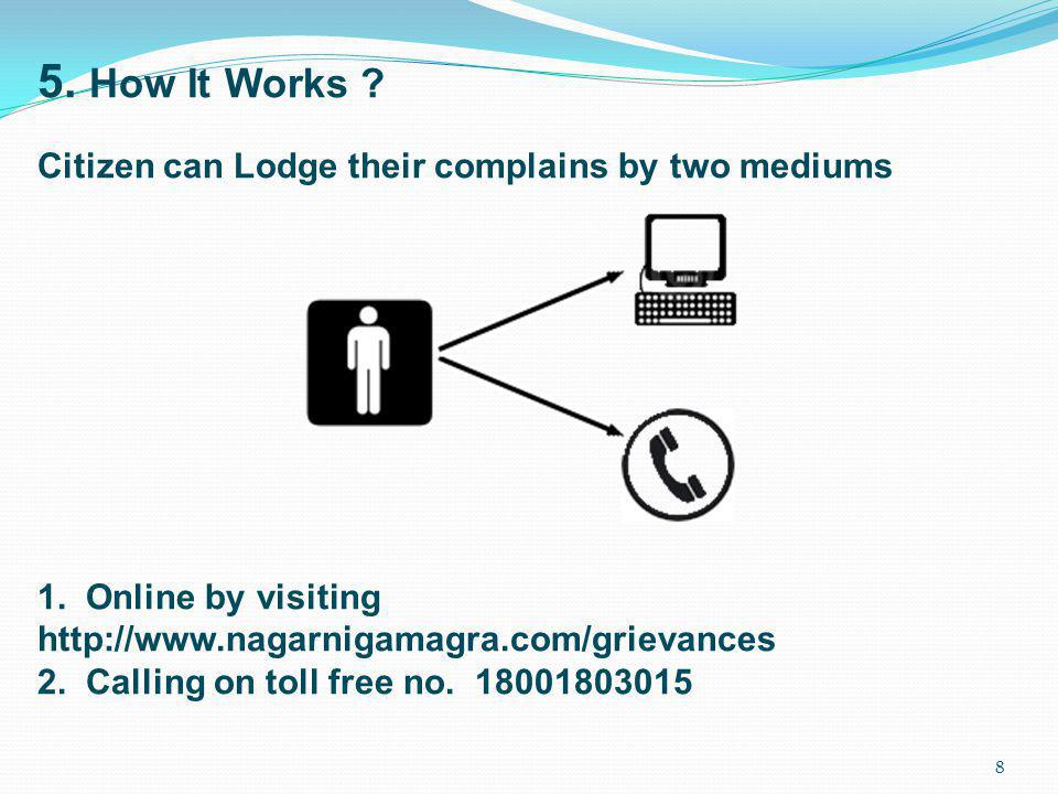 5. How It Works ? Citizen can Lodge their complains by two mediums 1. Online by visiting http://www.nagarnigamagra.com/grievances 2. Calling on toll f