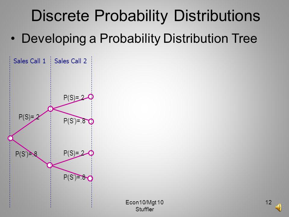 Econ10/Mgt 10 Stuffler 11 Discrete Probability Distributions Developing a Probability Distribution Tree P(S)=.2 P(S)=.8 Sales Call 1