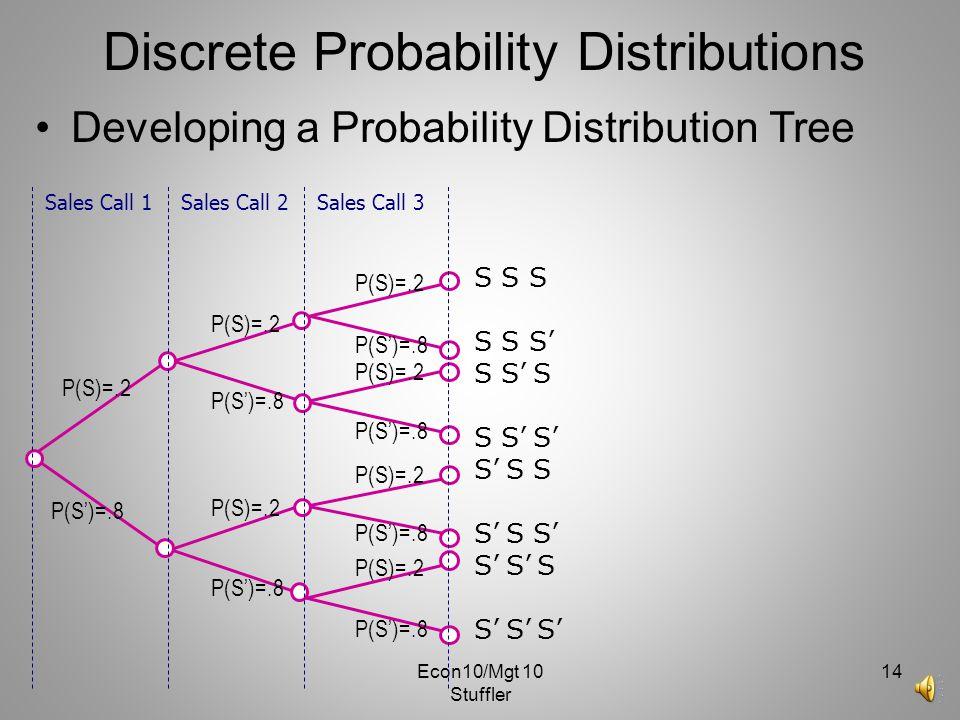 Econ10/Mgt 10 Stuffler 13 Discrete Probability Distributions Developing a Probability Distribution Tree P(S)=.2 P(S)=.8 P(S)=.2 P(S)=.8 S S S P(S)=.2