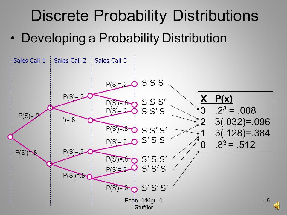 Econ10/Mgt 10 Stuffler 14 Discrete Probability Distributions Developing a Probability Distribution Tree P(S)=.2 P(S)=.8 P(S)=.2 P(S)=.8 S S S P(S)=.2