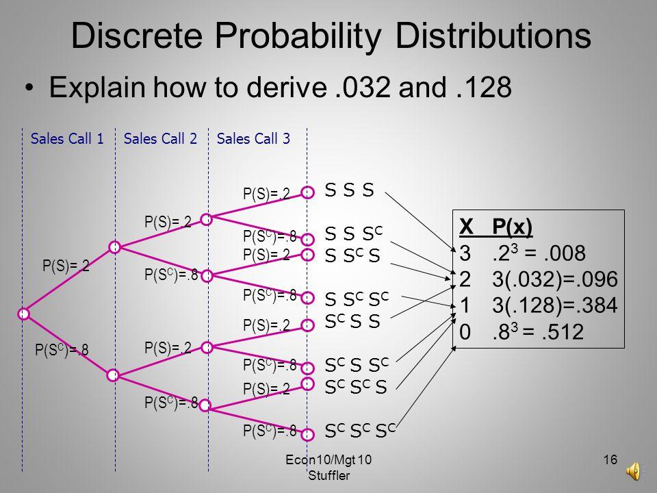 Econ10/Mgt 10 Stuffler 15 Discrete Probability Distributions Developing a Probability Distribution P(S)=.2 P(S)=.8 P(S)=.2 P(S)=.8 S S S P(S)=.2 )=.8