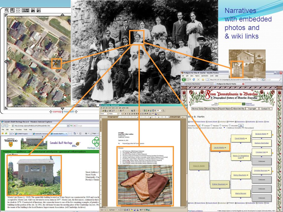 Narratives with embedded photos and & wiki links