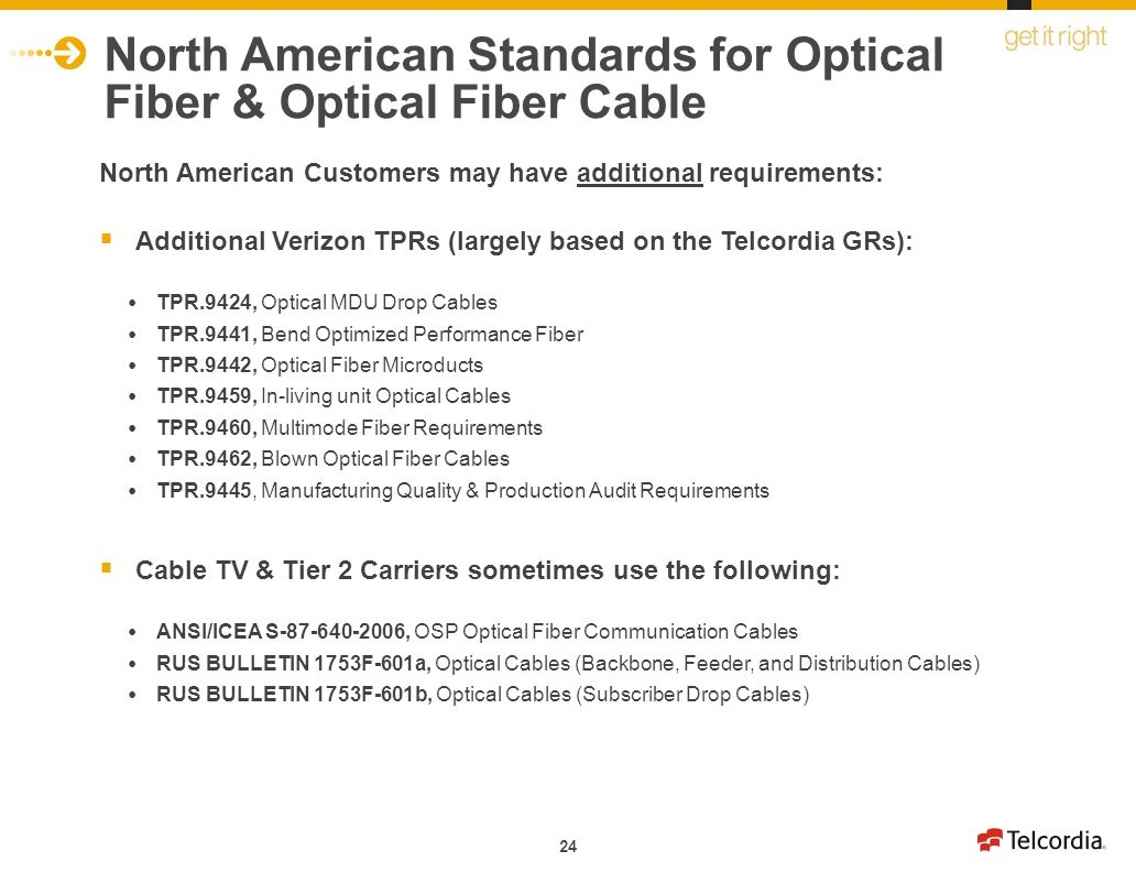 24 North American Standards for Optical Fiber & Optical Fiber Cable North American Customers may have additional requirements: Additional Verizon TPRs