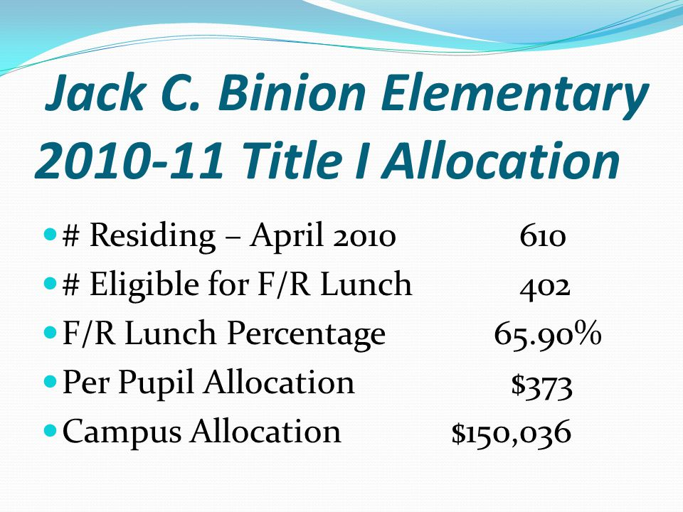 What do Title I funds mean to us at Jack C. Binion Elementary
