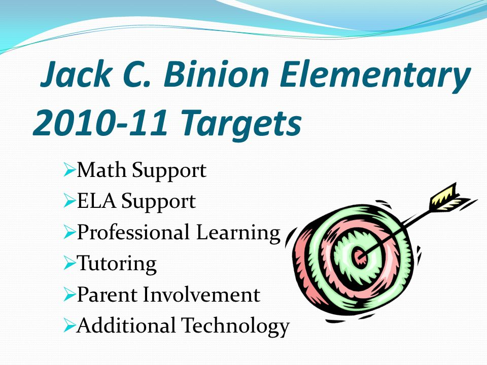 Jack C. Binion Elementary 2010-11 Title I Allocation # Residing – April 2010 610 # Eligible for F/R Lunch 402 F/R Lunch Percentage 65.90% Per Pupil Al