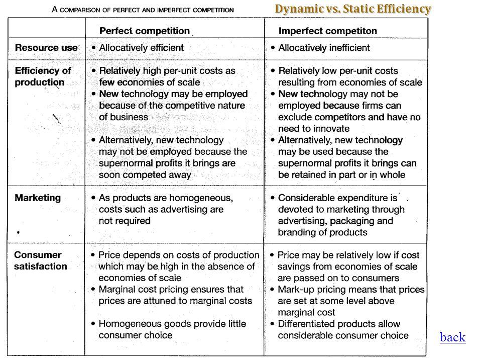 back Dynamic vs. Static Efficiency