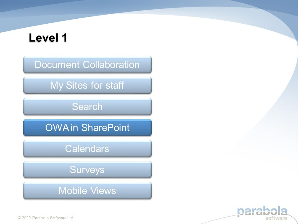 Level 1 © 2009 Parabola Software Ltd Document Collaboration My Sites for staff OWA in SharePoint Calendars Surveys Search Mobile Views