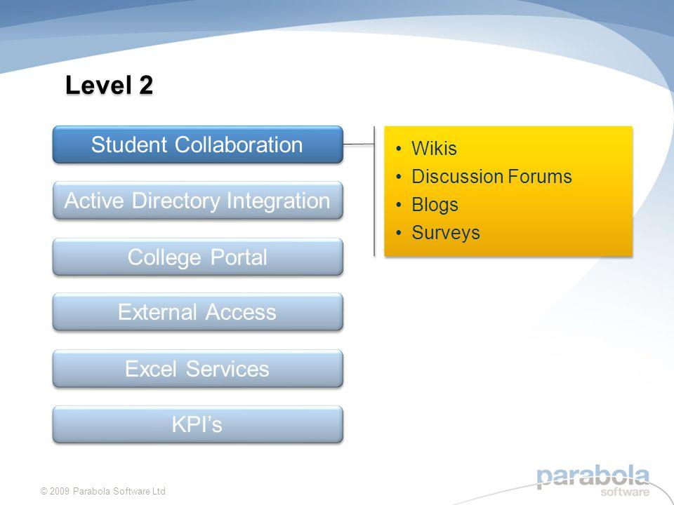 Wikis Discussion Forums Blogs Surveys Wikis Discussion Forums Blogs Surveys Level 2 © 2009 Parabola Software Ltd Student Collaboration Active Directory Integration External Access Excel Services KPIs College Portal