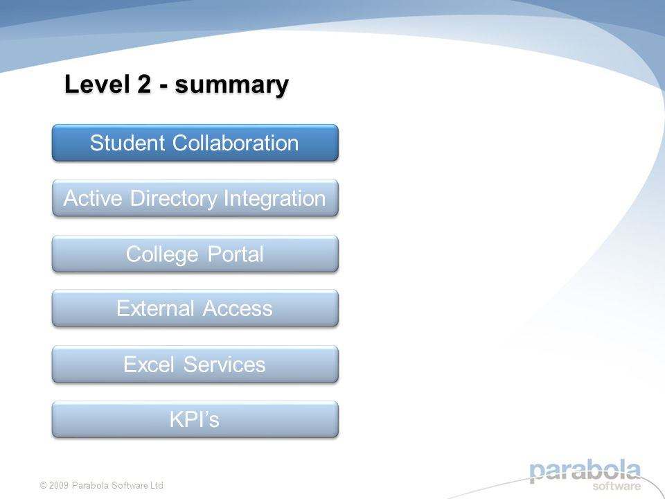 Level 2 - summary © 2009 Parabola Software Ltd Student Collaboration Active Directory Integration External Access Excel Services KPIs College Portal