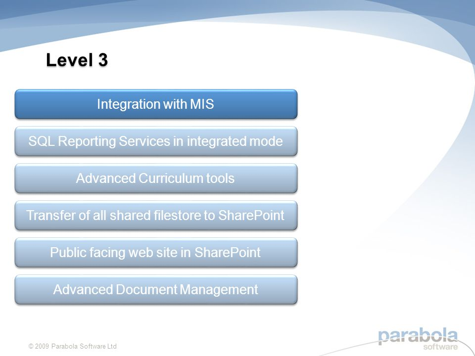 Level 3 © 2009 Parabola Software Ltd SQL Reporting Services in integrated mode Advanced Curriculum tools Integration with MIS Advanced Document Management Public facing web site in SharePoint Transfer of all shared filestore to SharePoint