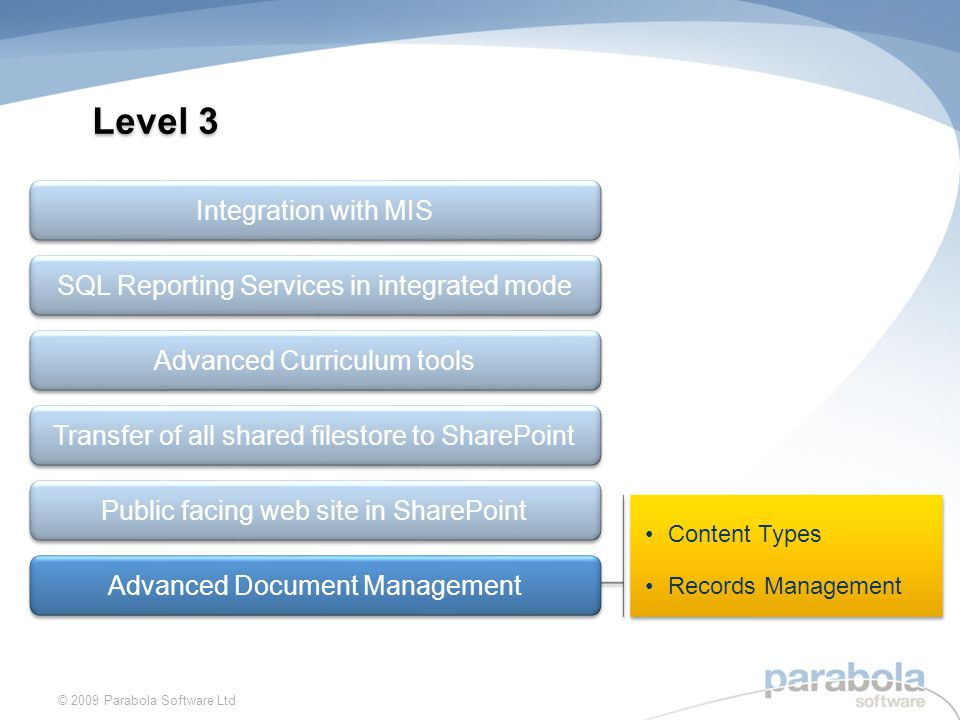 Content Types Records Management Content Types Records Management Level 3 © 2009 Parabola Software Ltd SQL Reporting Services in integrated mode Advanced Curriculum tools Integration with MIS Advanced Document Management Public facing web site in SharePoint Transfer of all shared filestore to SharePoint