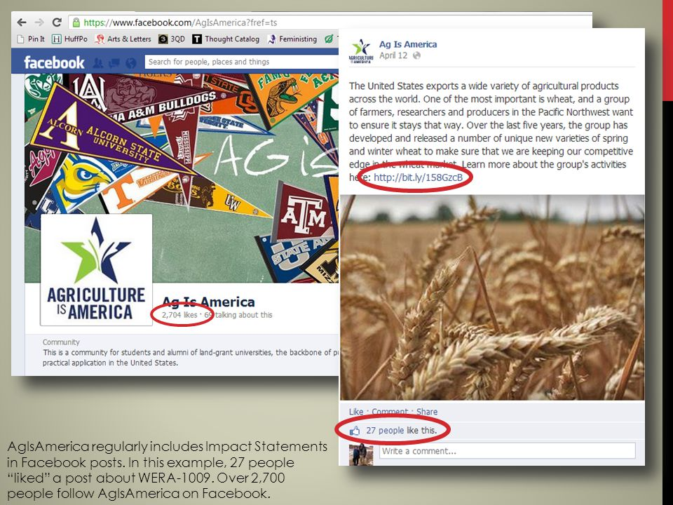 AgIsAmerica regularly includes Impact Statements in Facebook posts. In this example, 27 people liked a post about WERA-1009. Over 2,700 people follow