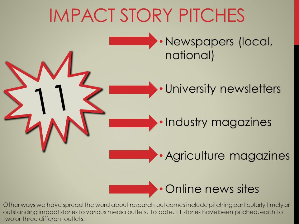 IMPACT STORY PITCHES 11 Newspapers (local, national) University newsletters Industry magazines Agriculture magazines Online news sites Other ways we h