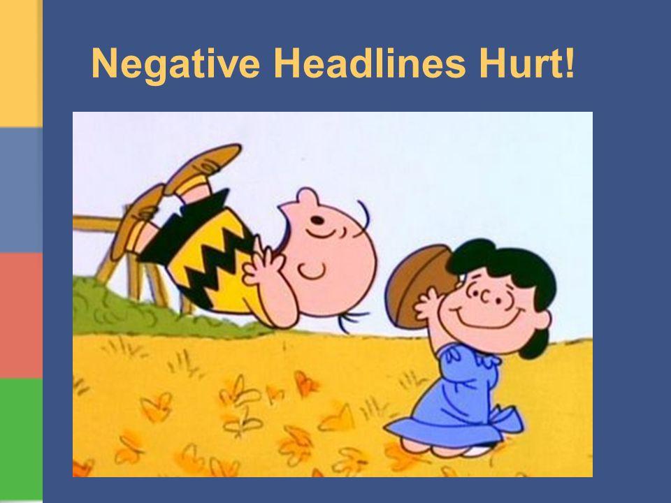 Negative Headlines Hurt!