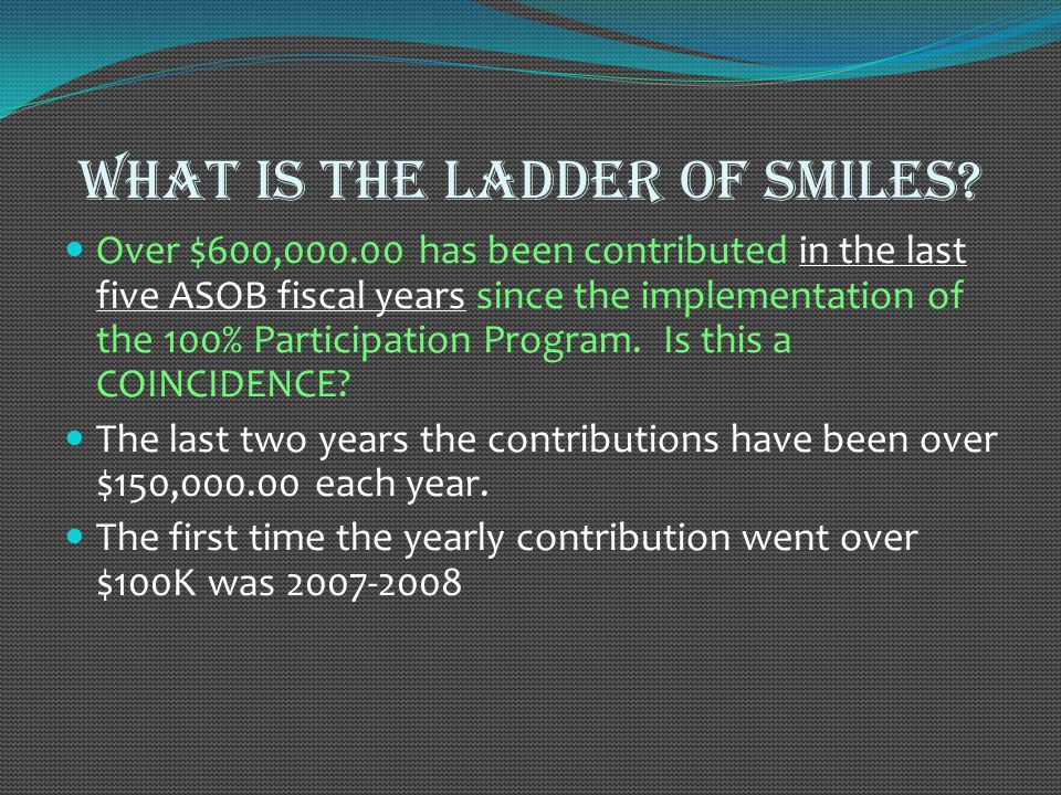 What is the Ladder of Smiles.
