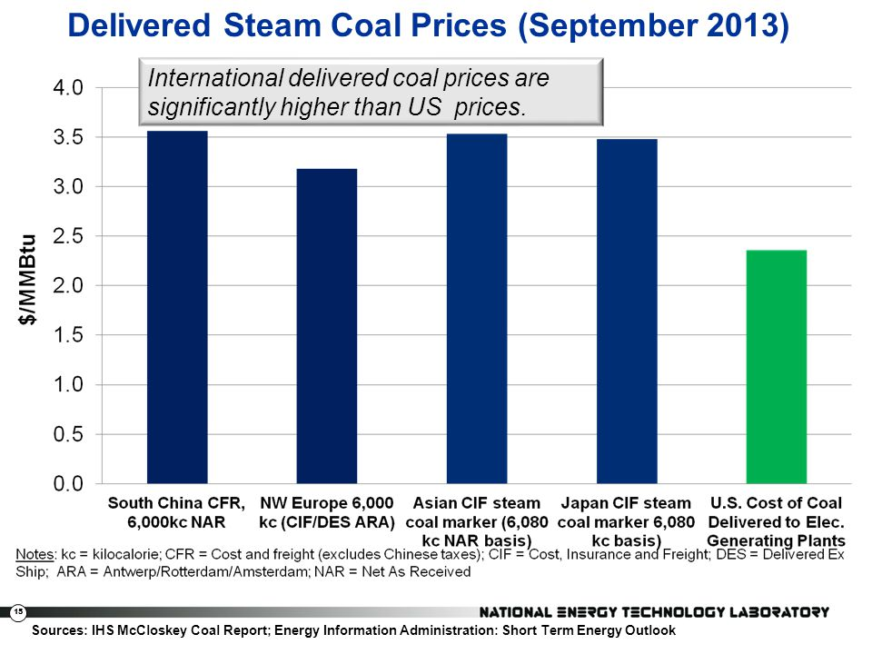 15 Delivered Steam Coal Prices (September 2013) Sources: IHS McCloskey Coal Report; Energy Information Administration: Short Term Energy Outlook Inter