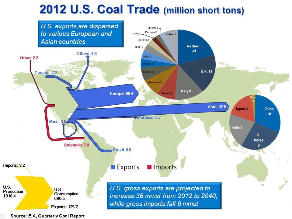 29 Coal vs.