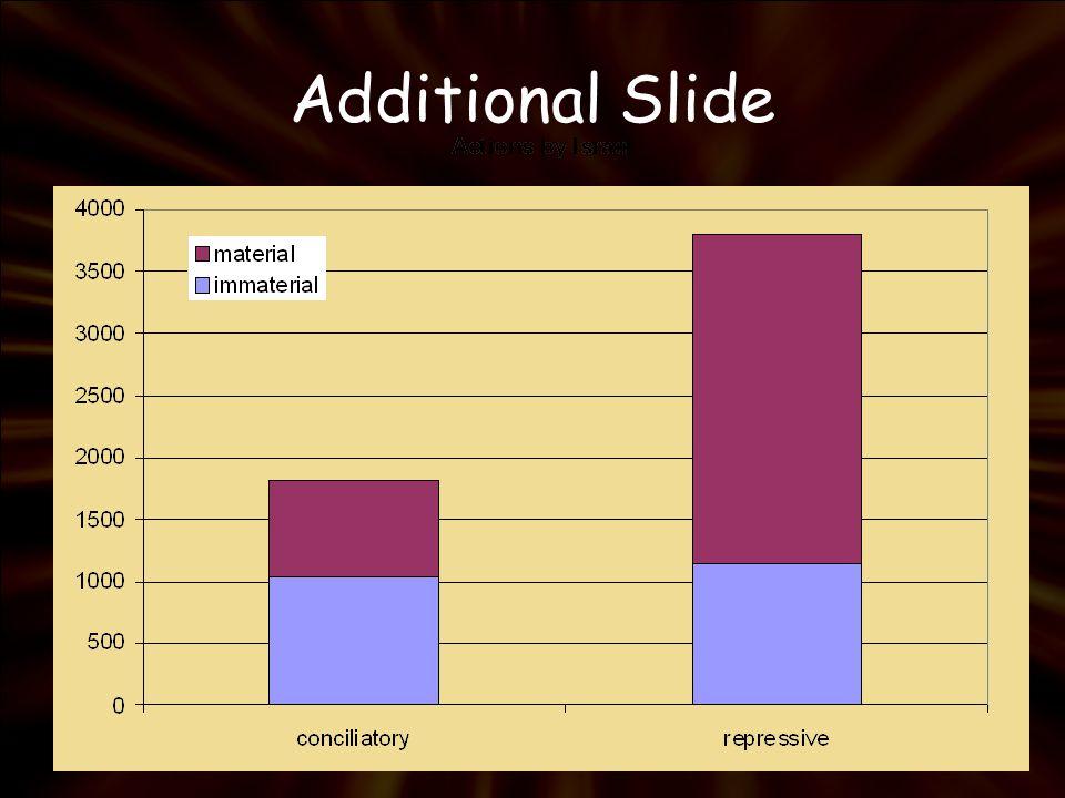 Additional Slide