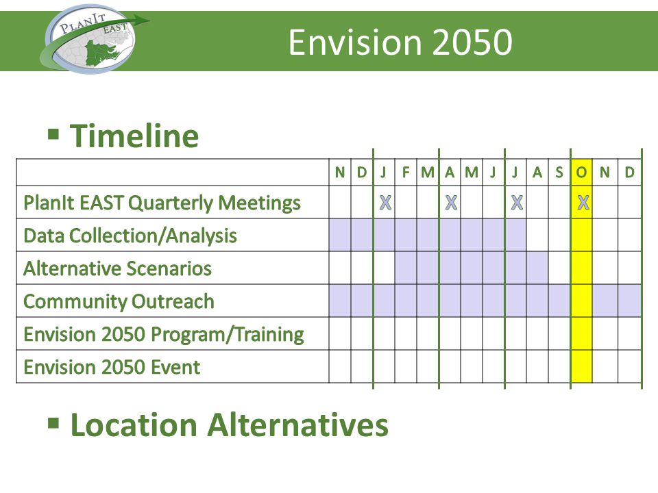 Timeline Location Alternatives Envision 2050