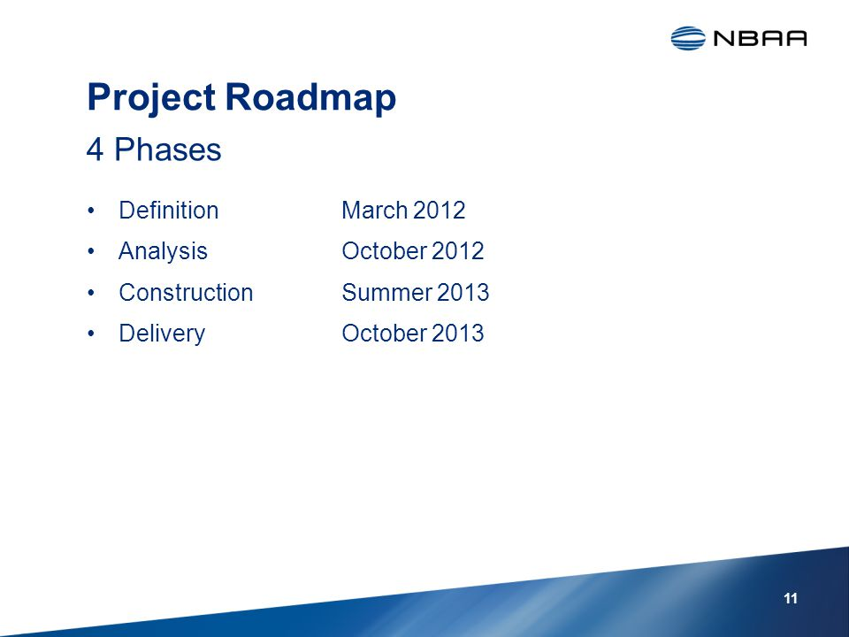 Project Roadmap DefinitionMarch 2012 AnalysisOctober 2012 ConstructionSummer 2013 DeliveryOctober 2013 4 Phases 11