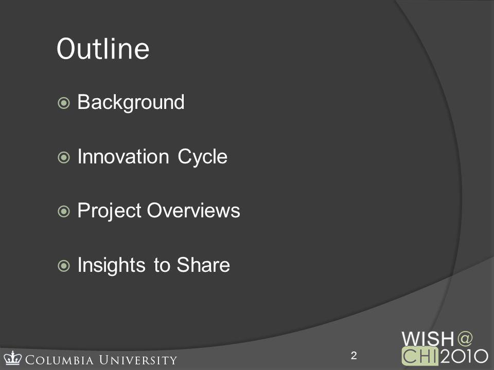 Outline Background Innovation Cycle Project Overviews Insights to Share 2