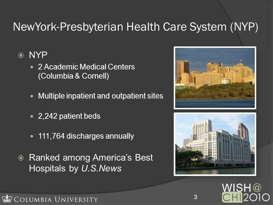 NewYork-Presbyterian Health Care System (NYP) NYP 2 Academic Medical Centers (Columbia & Cornell) Multiple inpatient and outpatient sites 2,242 patien