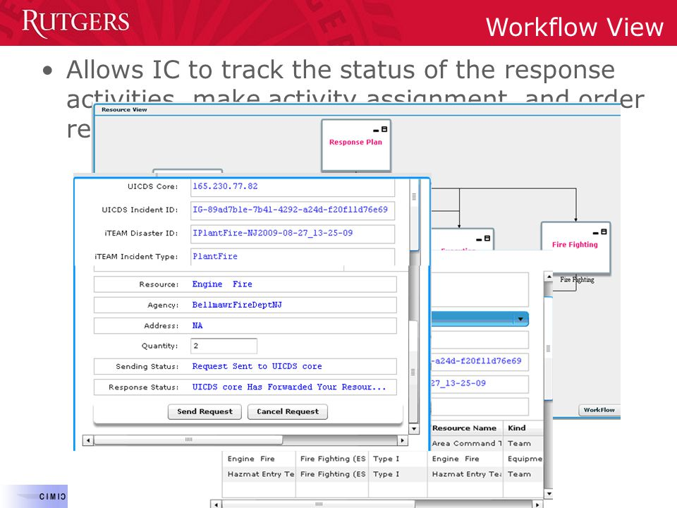 Allows IC to track the status of the response activities, make activity assignment, and order resources Workflow View