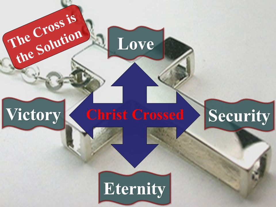 Love Victory Security Eternity Christ Crossed The Cross is the Solution