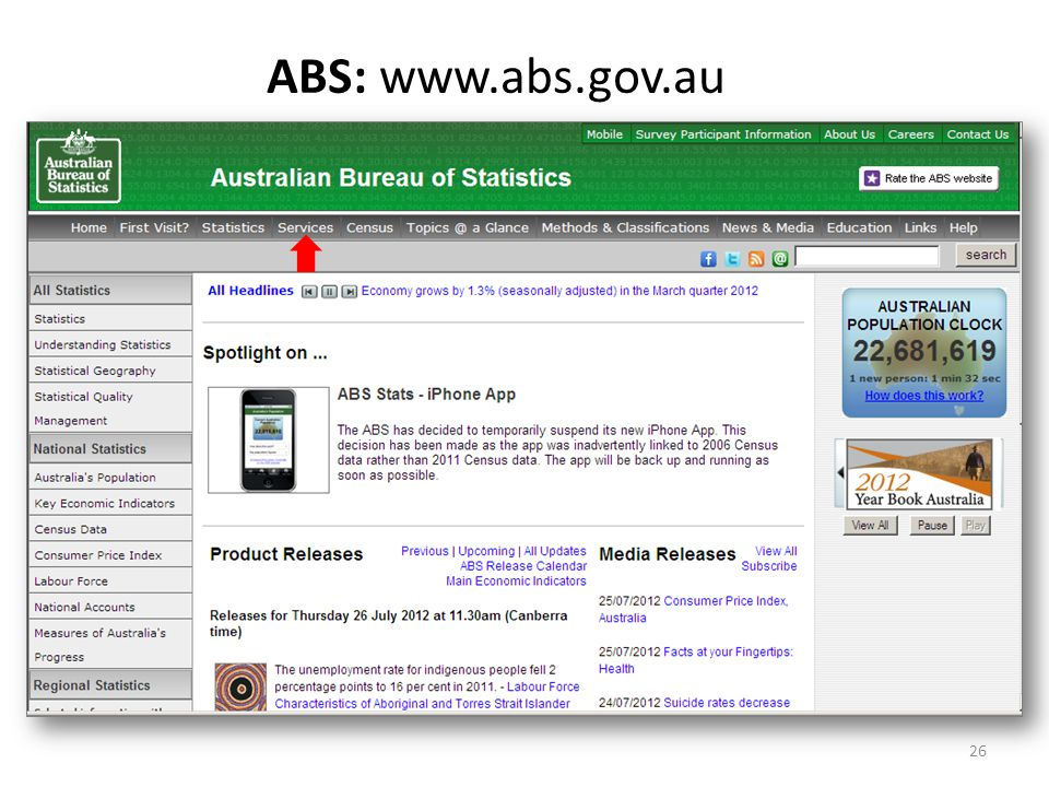 ABS: www.abs.gov.au 26