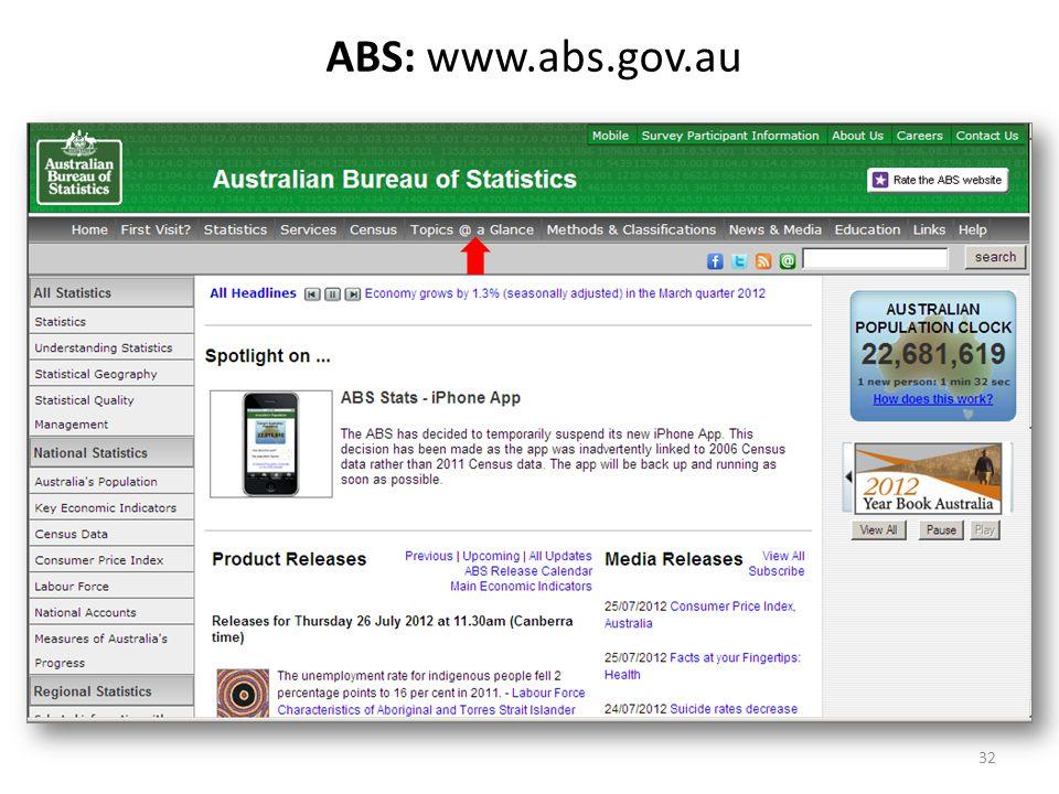 ABS: www.abs.gov.au 32