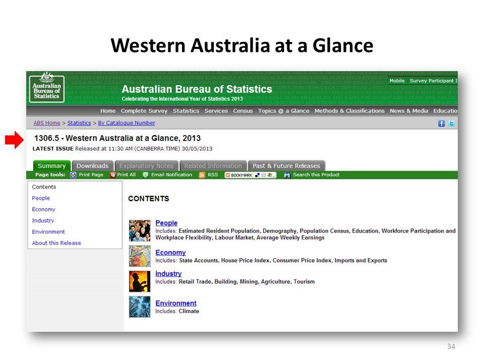 Western Australia at a Glance 34