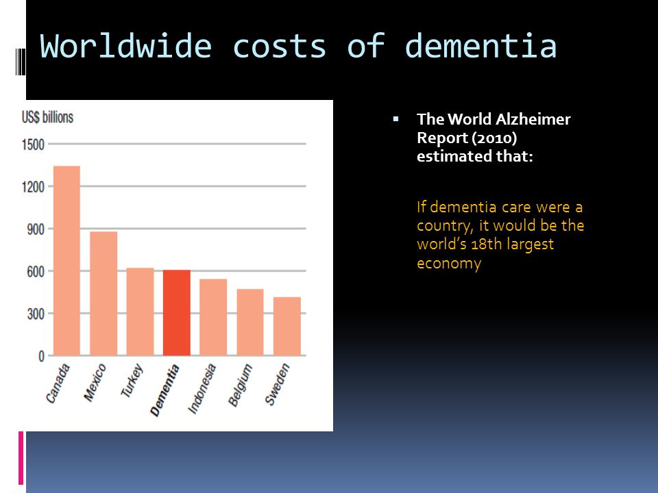 Worldwide costs of dementia The World Alzheimer Report (2010) estimated that: If dementia care were a country, it would be the worlds 18th largest eco